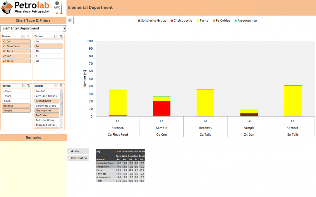 Interactive Spreadsheet Reporting – Faster and Better